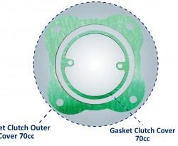 Gasket Clutch Cover 100cc